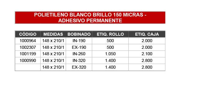 Microsoft Word - ETIQUETAS ESPECIALES EN STOCK.docx